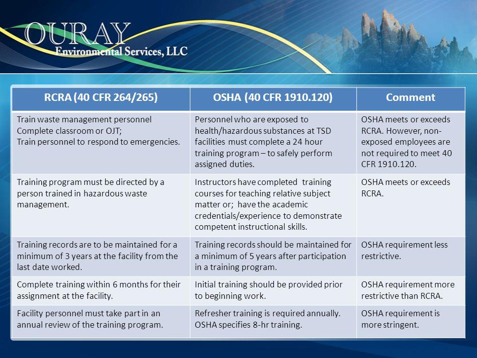 RCRA (40 CFR 264/265) OSHA (40 CFR 1910.120) Comment