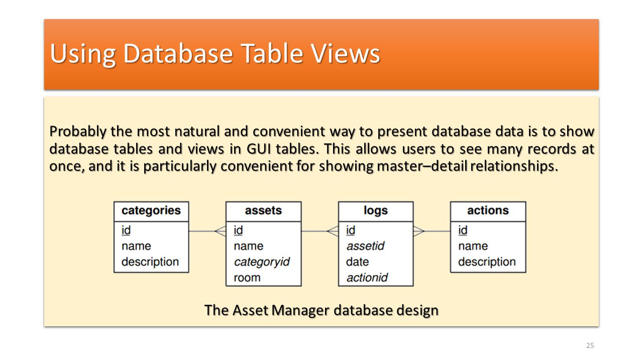 Using Database Table Views