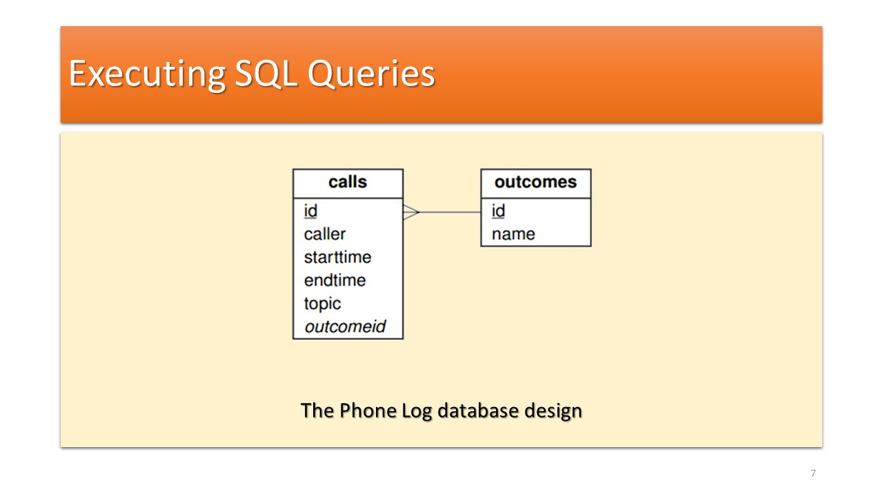 The Phone Log database design