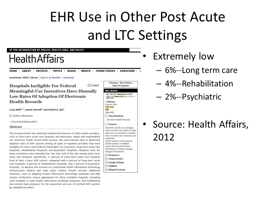 EHR Use in Other Post Acute and LTC Settings