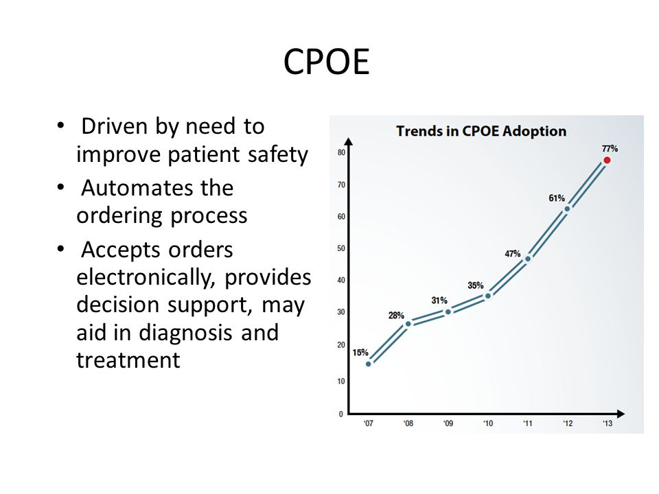 CPOE Driven by need to improve patient safety