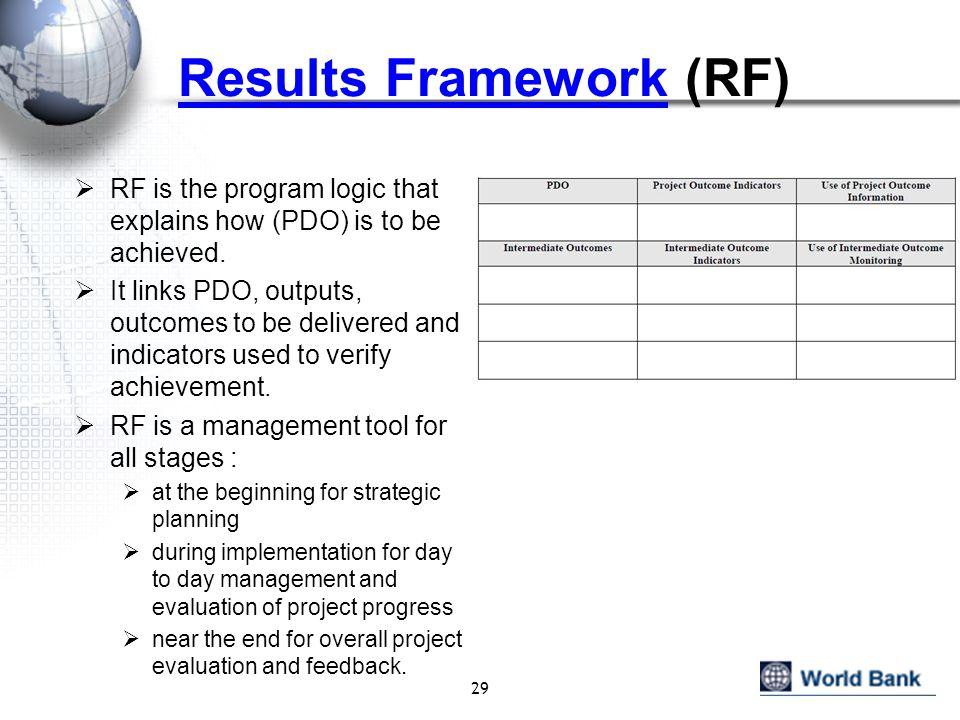 Results Framework (RF)