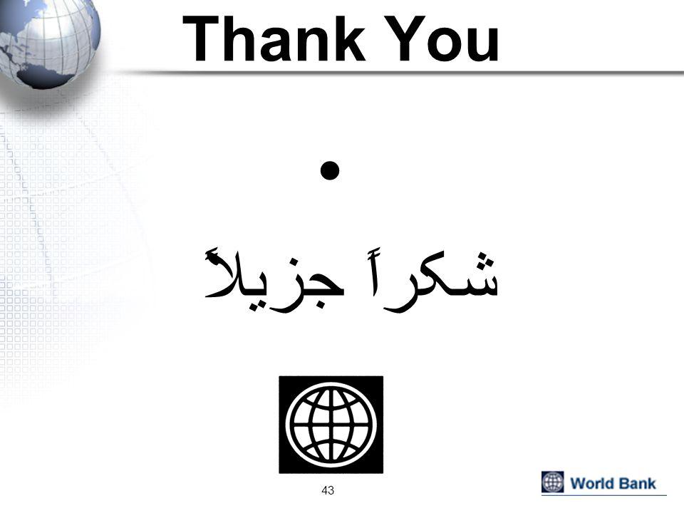 Thank You شکراً جزیلاً