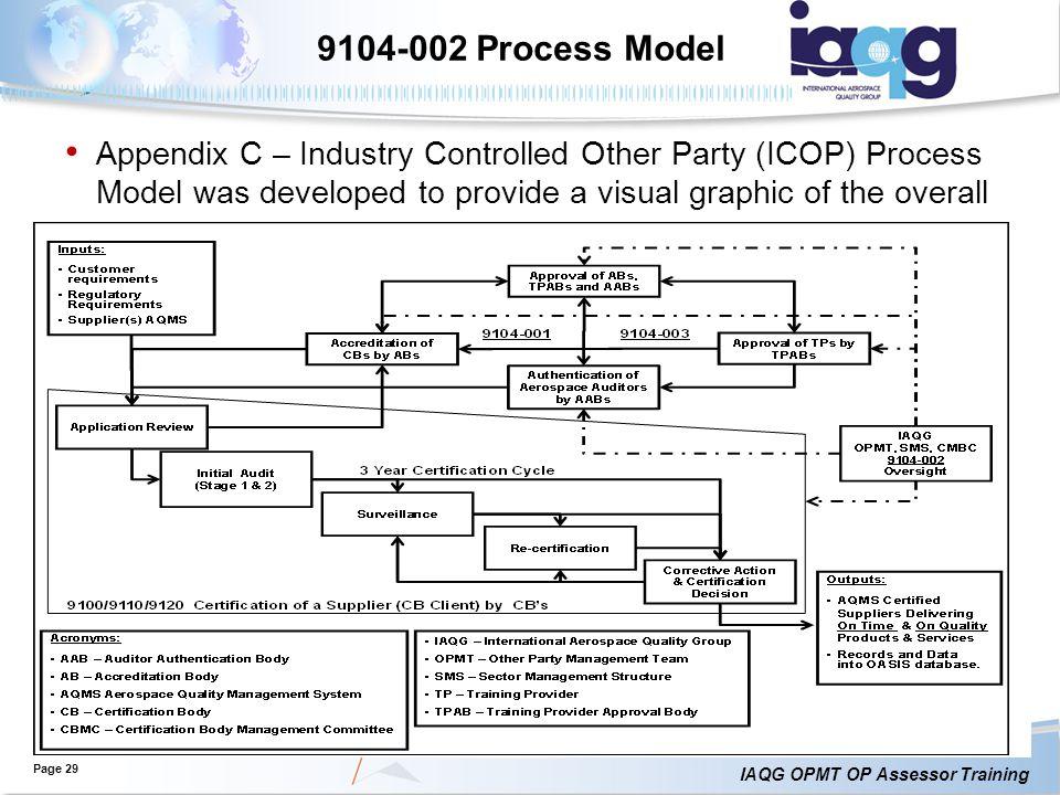 9104-002 Process Model