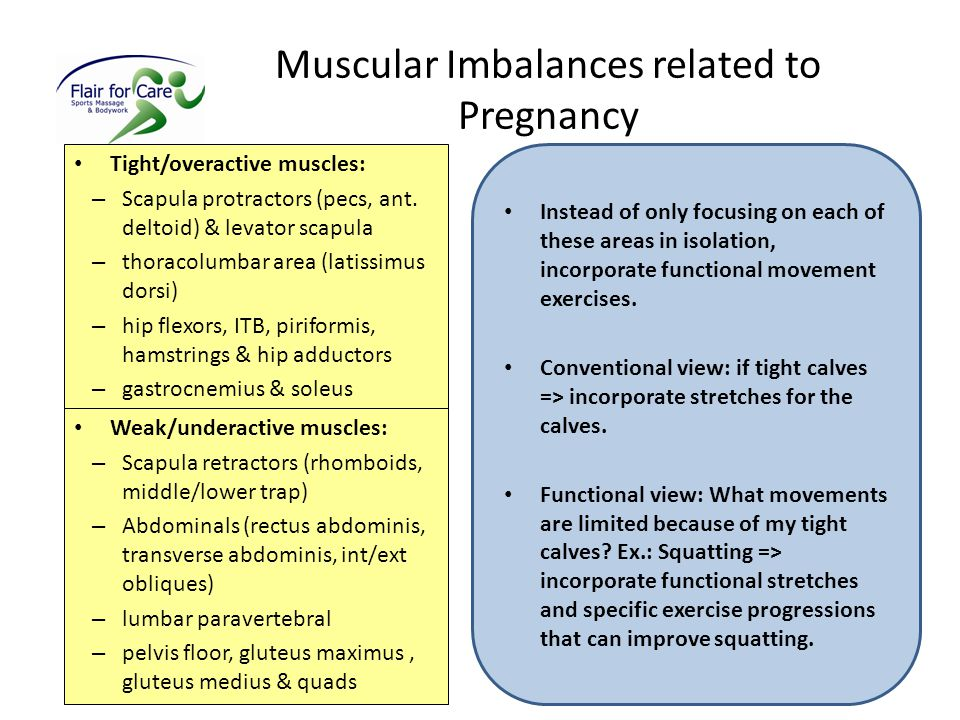 Muscular Imbalances related to Pregnancy