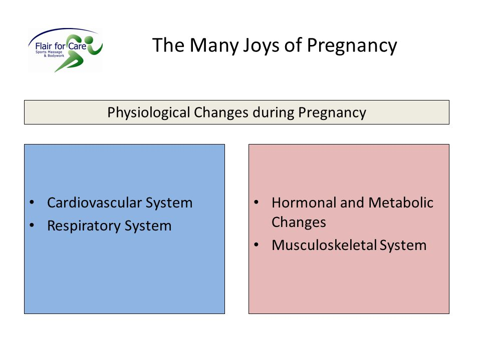 Corrective Exercises Post-Pregnancy Physical Issues