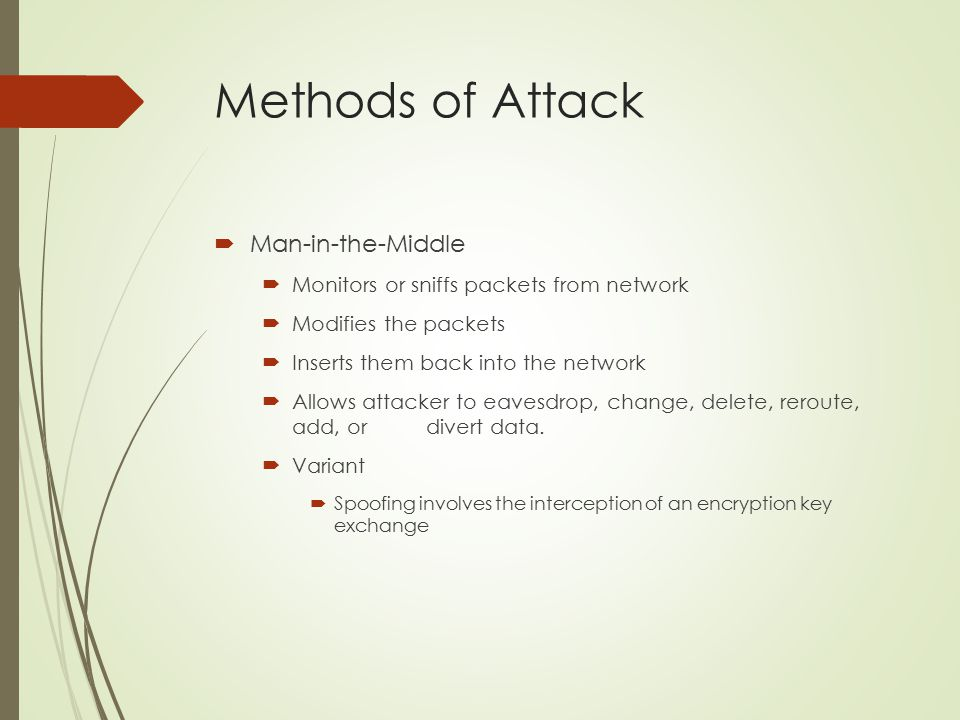 Methods of Attack Man-in-the-Middle