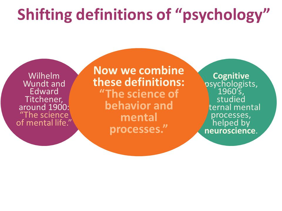 Shifting definitions of psychology