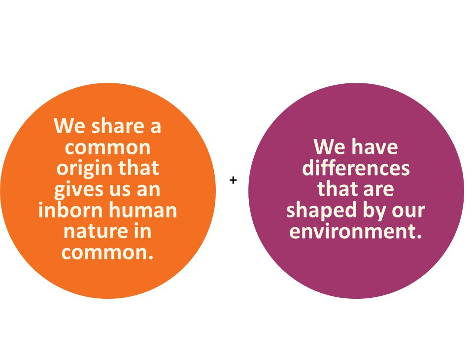 We have differences that are shaped by our environment.