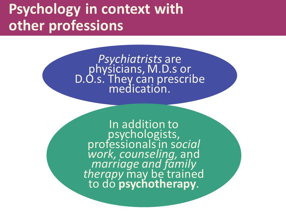 Psychology in context with other professions