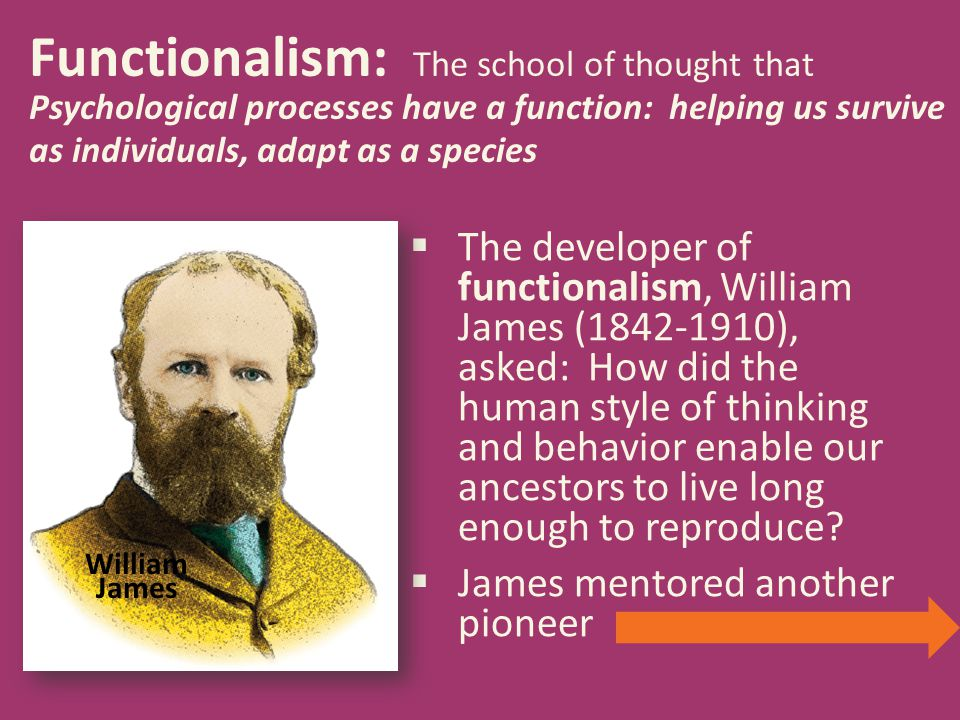 Functionalism: The school of thought that Psychological processes have a function: helping us survive as individuals, adapt as a species