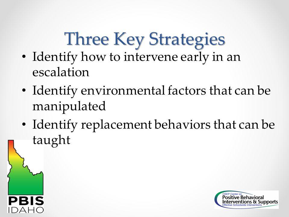 Three Key Strategies Identify how to intervene early in an escalation