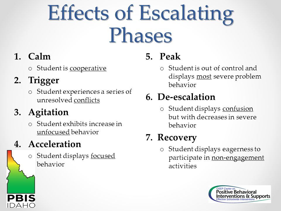 Effects of Escalating Phases