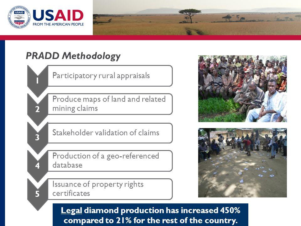 PRADD Methodology Participatory rural appraisals 1