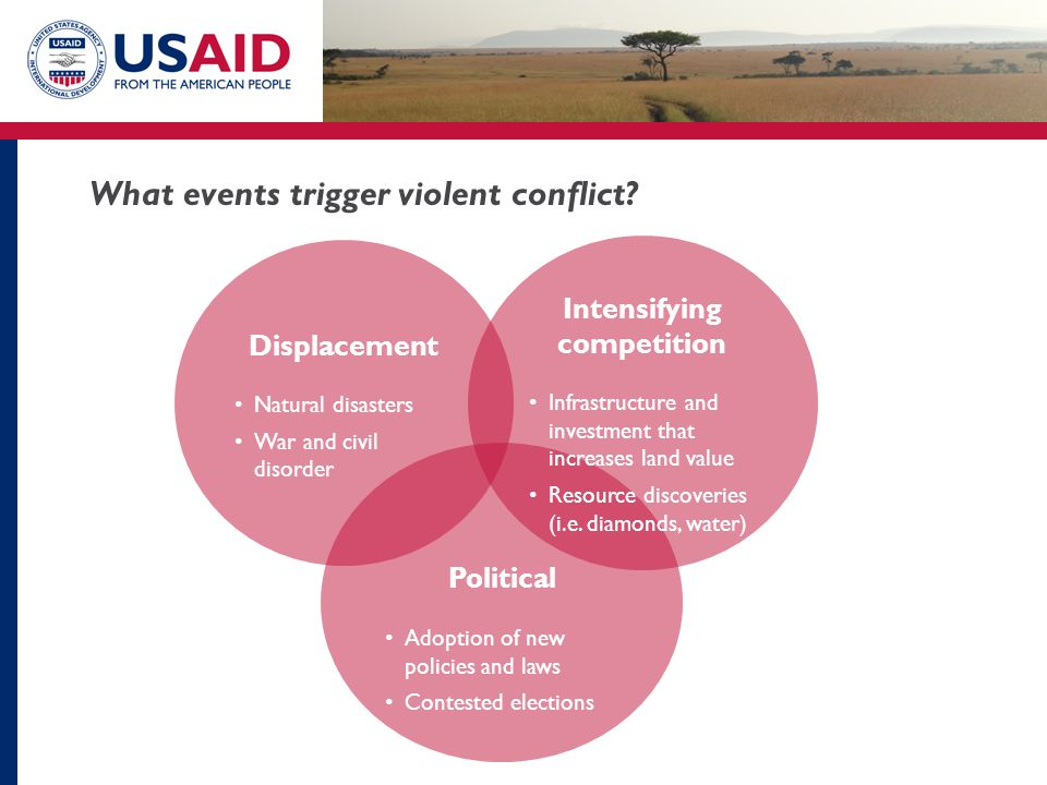 What events trigger violent conflict