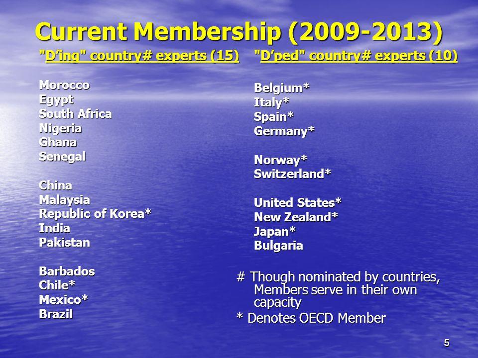 Current Membership (2009-2013)