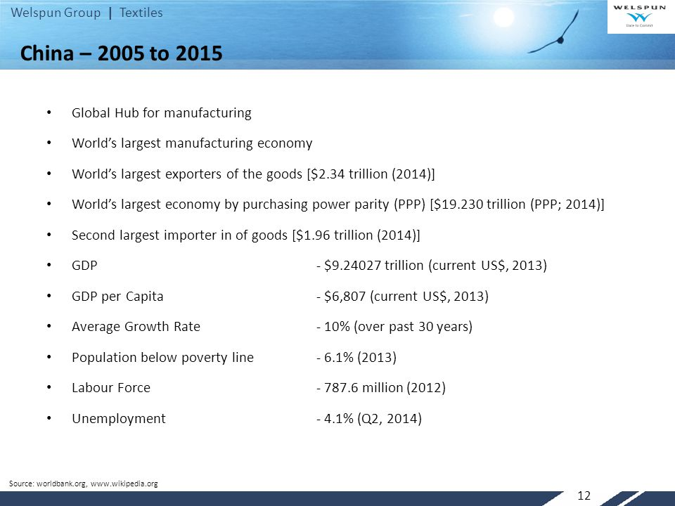 China – 2005 to 2015 Global Hub for manufacturing