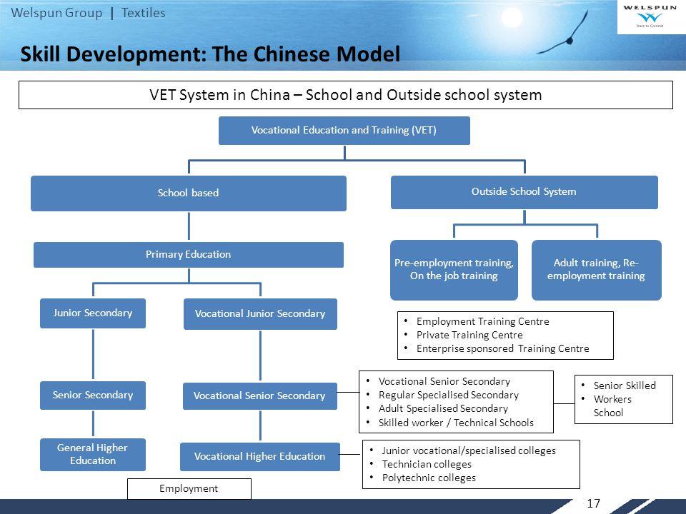 Skill Development: The Chinese Model