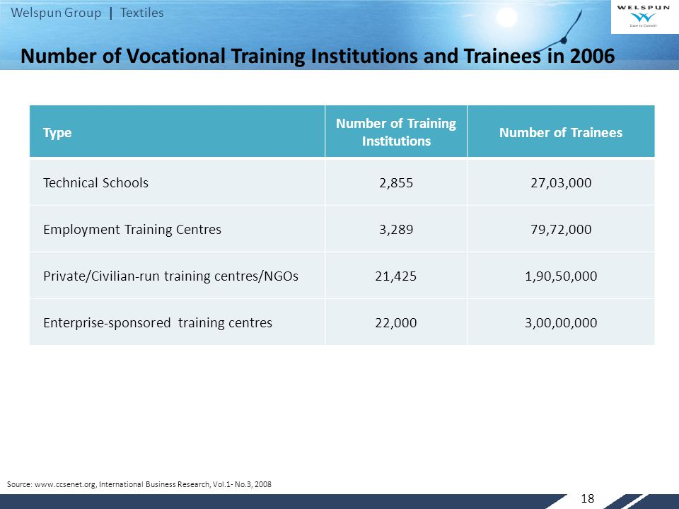 Number of Vocational Training Institutions and Trainees in 2006