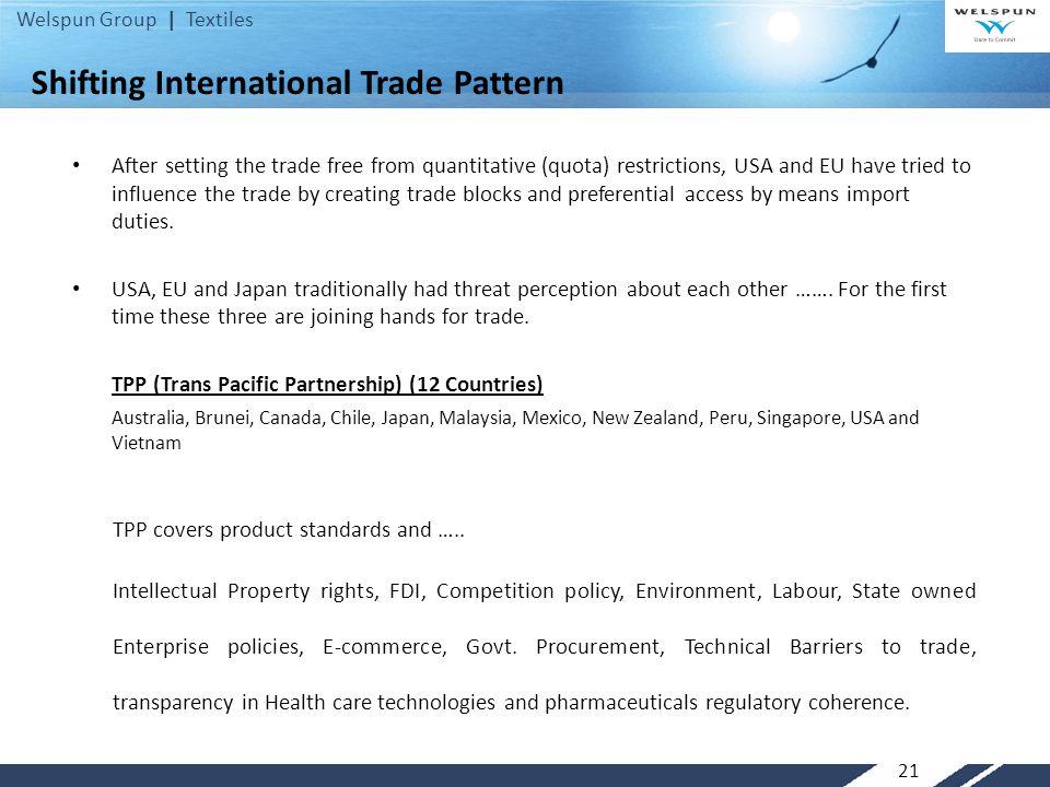 Shifting International Trade Pattern