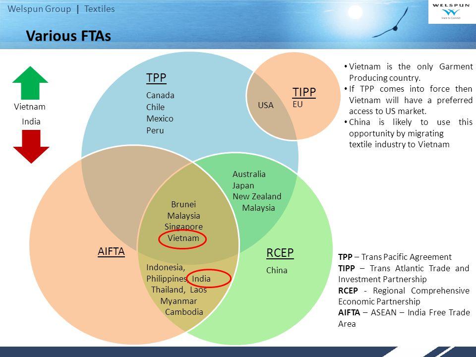 Various FTAs TPP TIPP EU RCEP AIFTA Canada Chile Mexico Peru