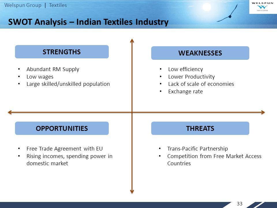 swot analysis oh indian textile industry Al karam textiles swot analysis is briefly explained in the below article  this  is a big strength because the existence of non-harmonized standards for similar   have established a big name for themselves in the textiles and garments  industry  pakistan's main competitors, india and china, on the other hand have  been.