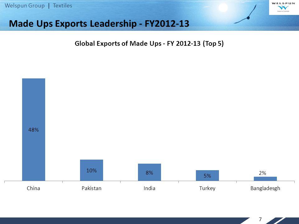 Made Ups Exports Leadership - FY2012-13