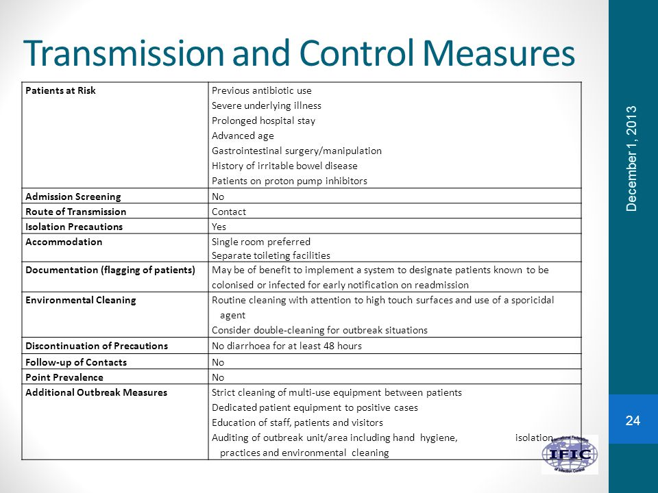 Transmission and Control Measures