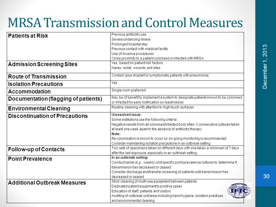 MRSA Transmission and Control Measures