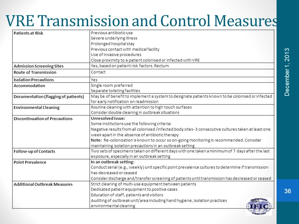 VRE Transmission and Control Measures