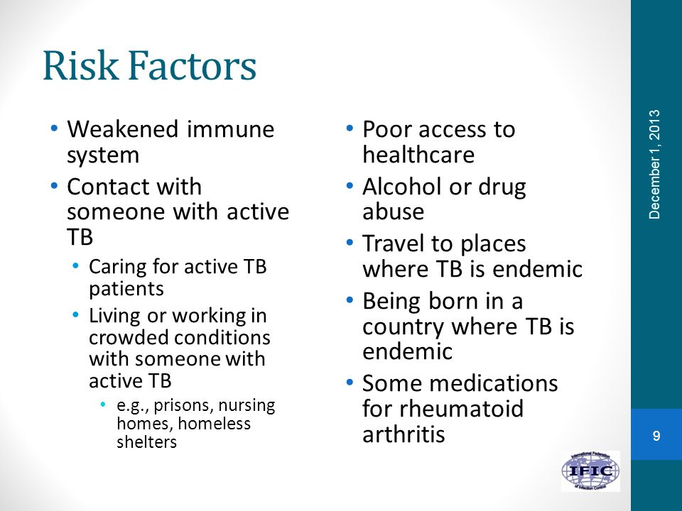 Risk Factors Weakened immune system