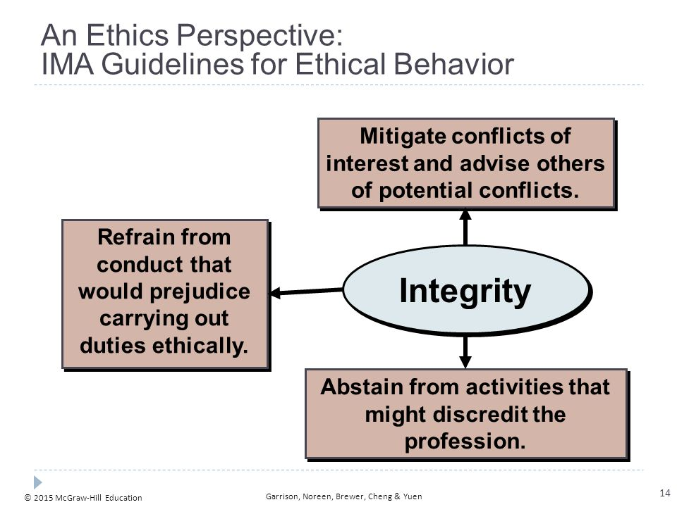 An Ethics Perspective: IMA Guidelines for Ethical Behavior