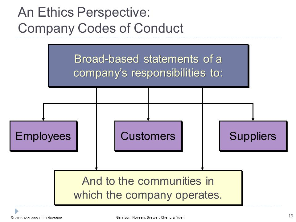 2. A Corporate Governance Perspective