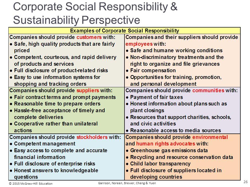corporate social responsibility sample