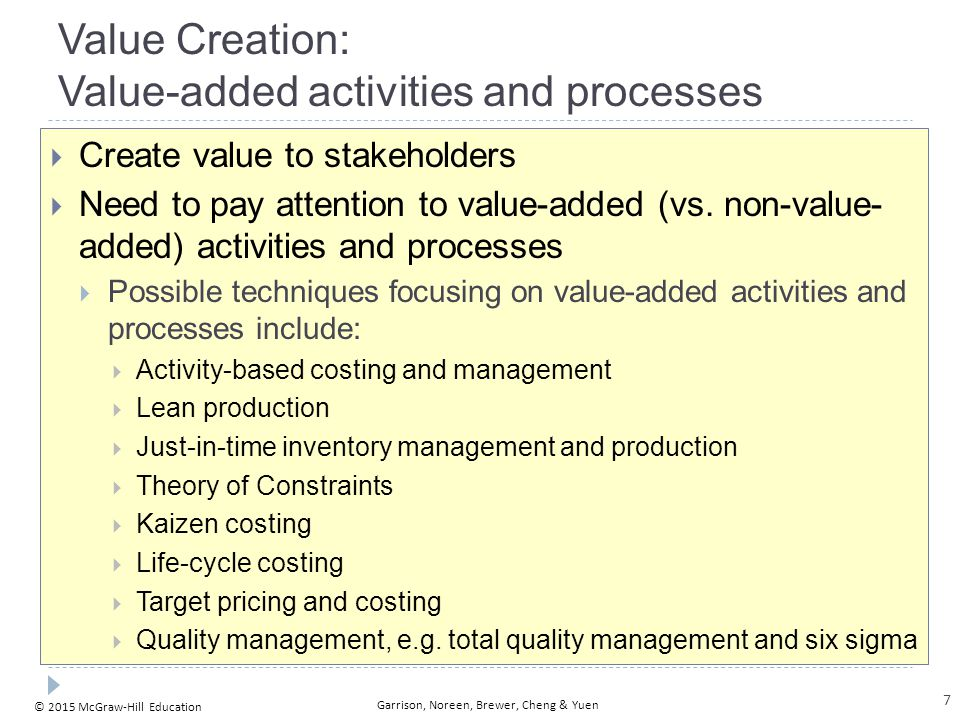 Value Creation: Different Perspectives