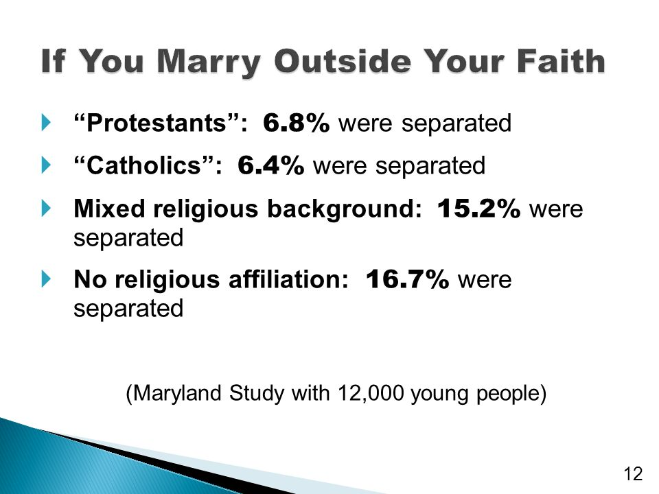 If You Marry Outside Your Faith