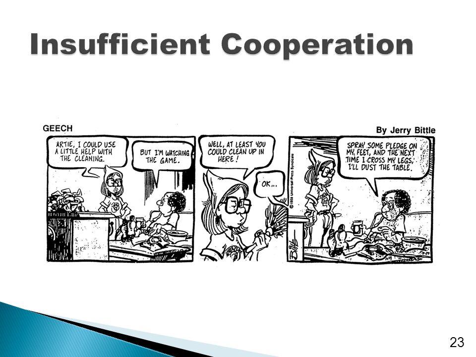 Insufficient Cooperation