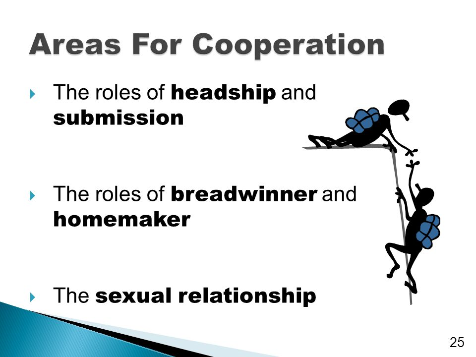 Areas For Cooperation The roles of headship and submission