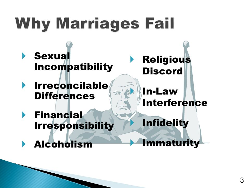 Why Marriages Fail Sexual Incompatibility Religious Discord
