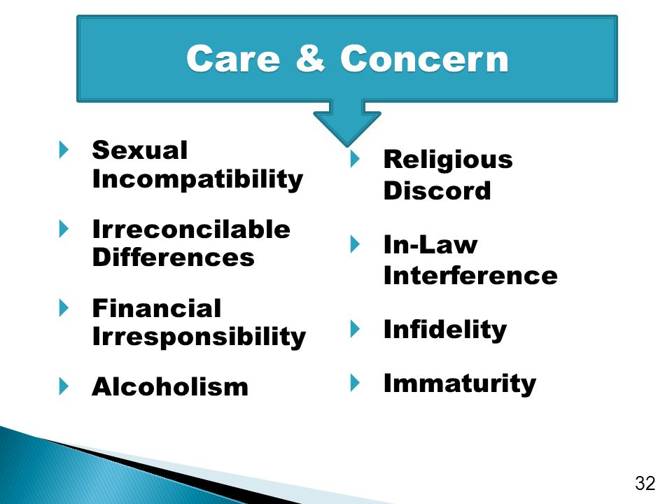 Care & Concern Sexual Incompatibility Religious Discord
