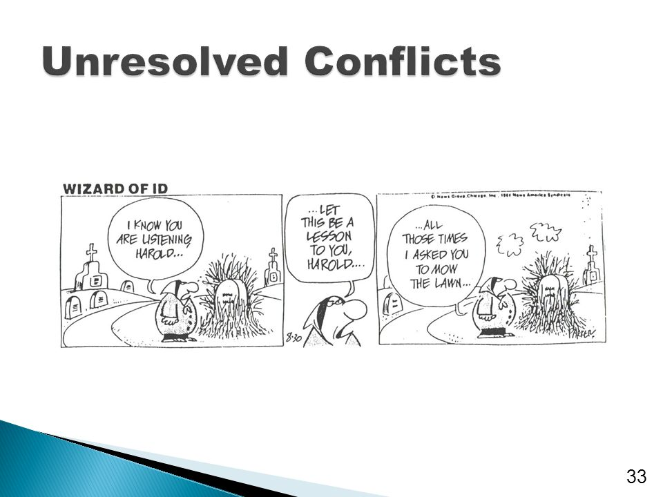 Unresolved Conflicts