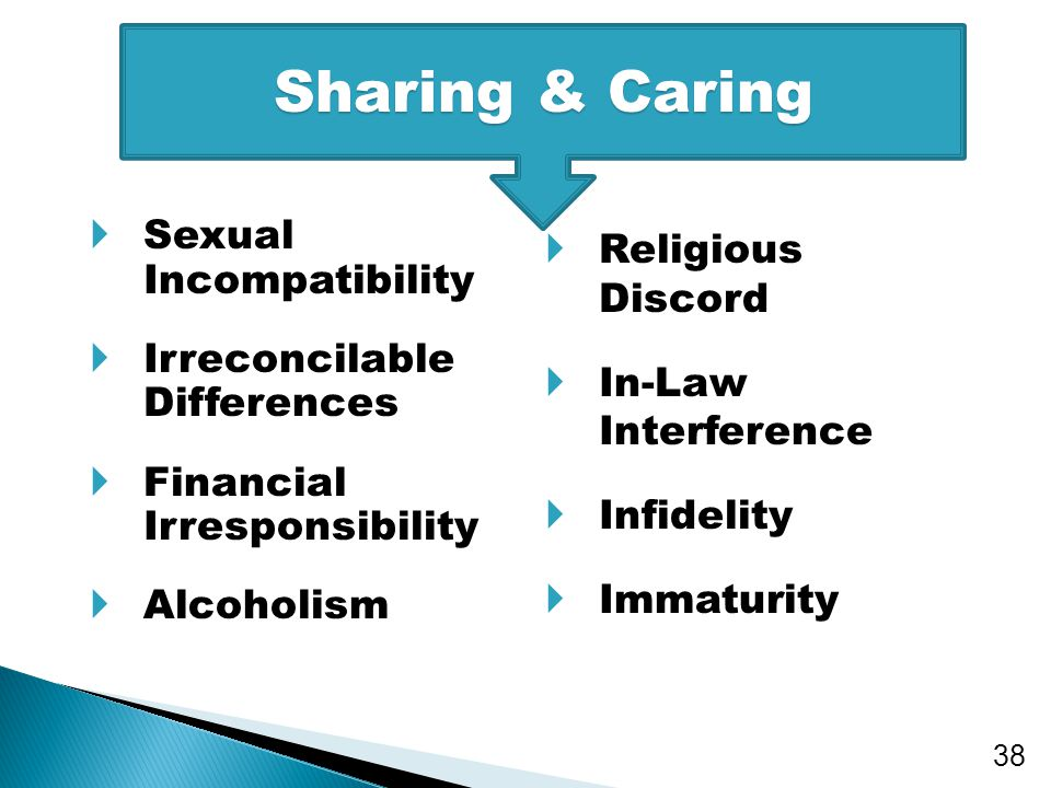 Sharing & Caring Sexual Incompatibility Religious Discord