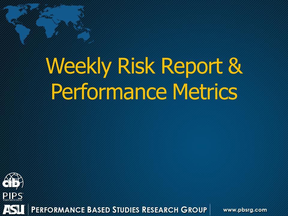 Weekly Risk Report & Performance Metrics