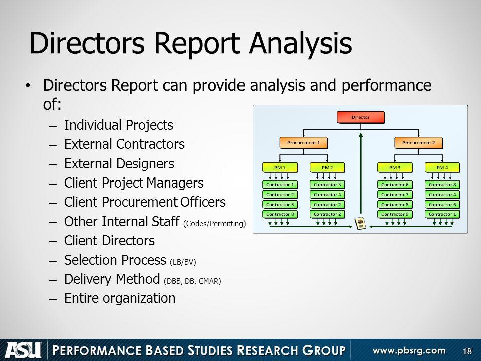 Directors Report Analysis