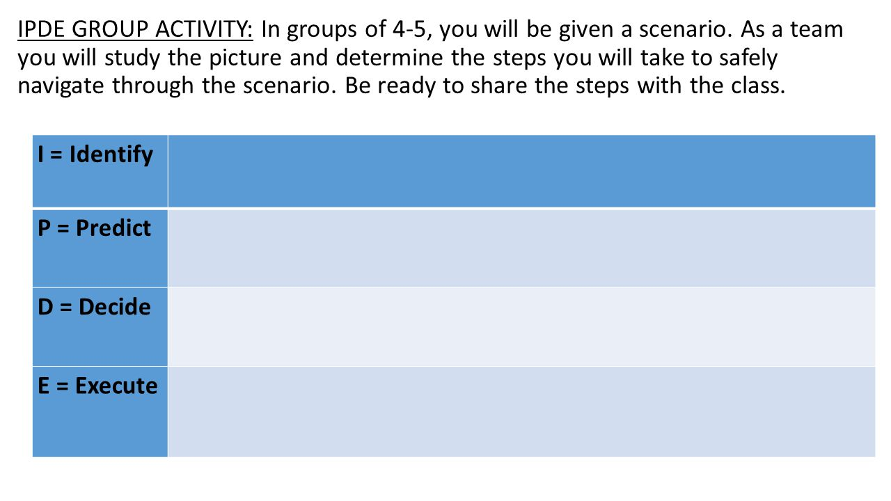 IPDE GROUP ACTIVITY: In groups of 4-5, you will be given a scenario