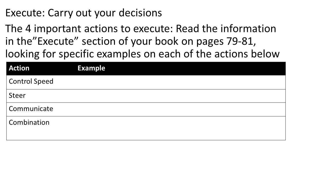 Execute: Carry out your decisions The 4 important actions to execute: Read the information in the Execute section of your book on pages 79-81, looking for specific examples on each of the actions below