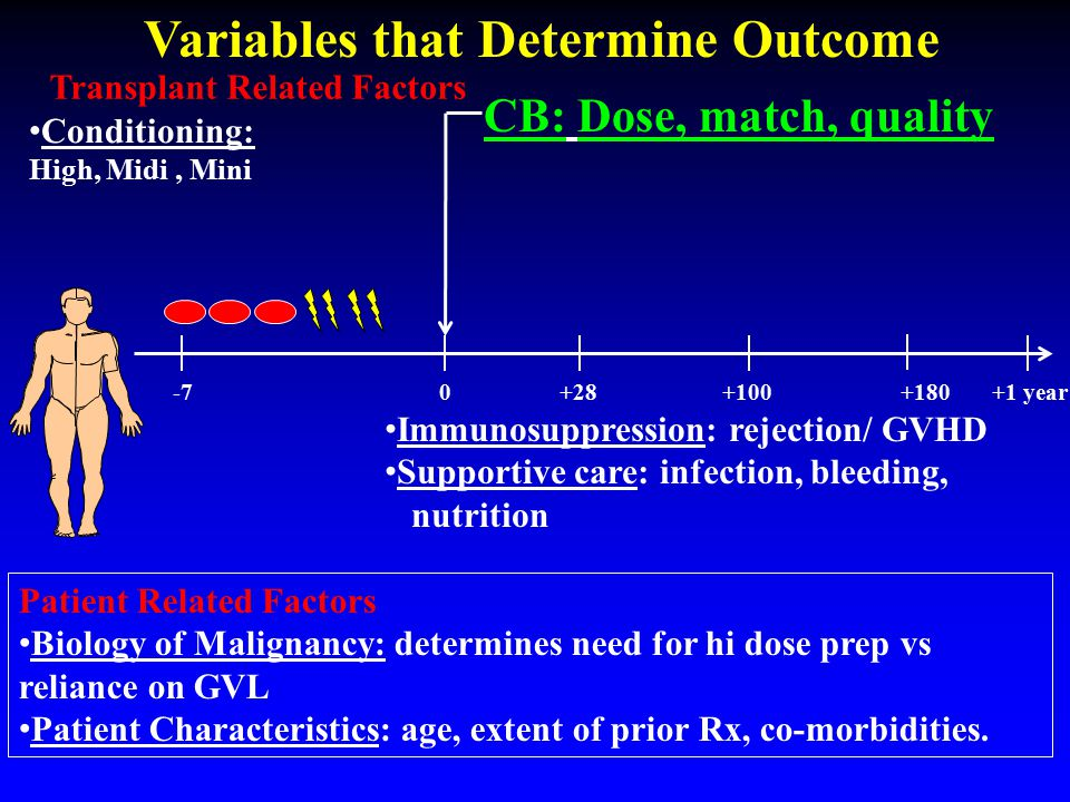 Variables that Determine Outcome