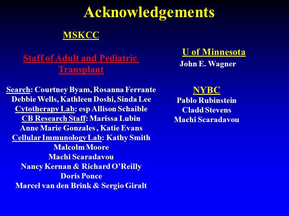Acknowledgements MSKCC Staff of Adult and Pediatric Transplant