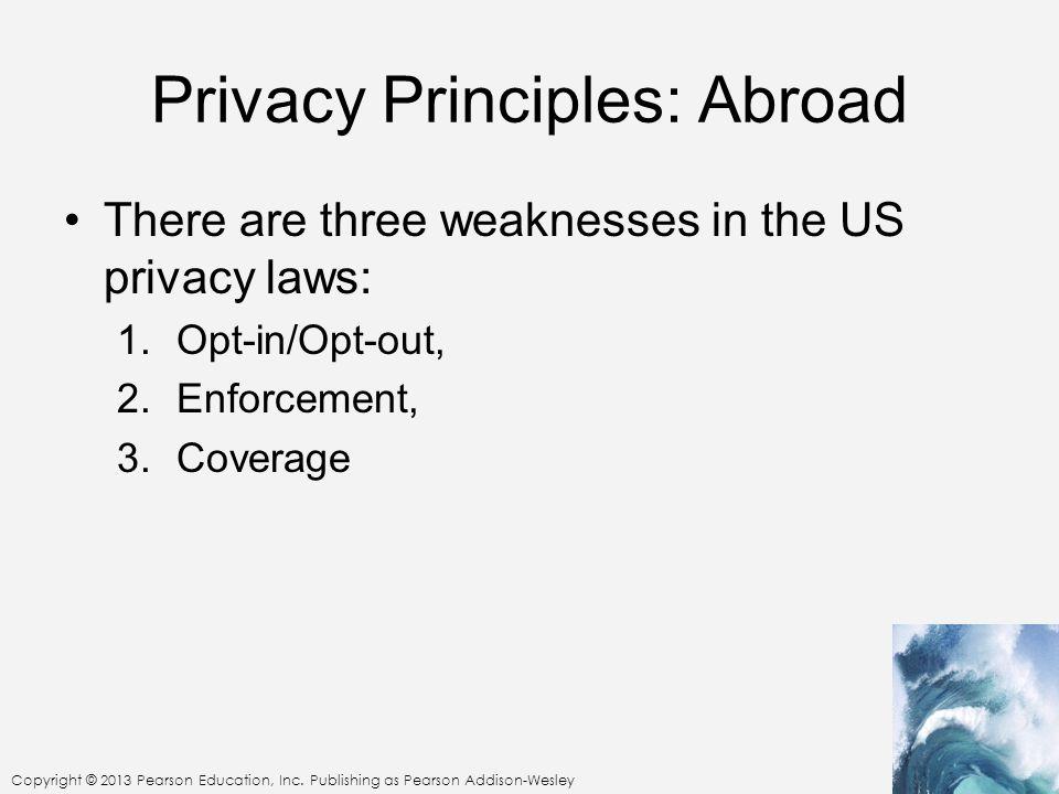 Privacy Principles: Abroad