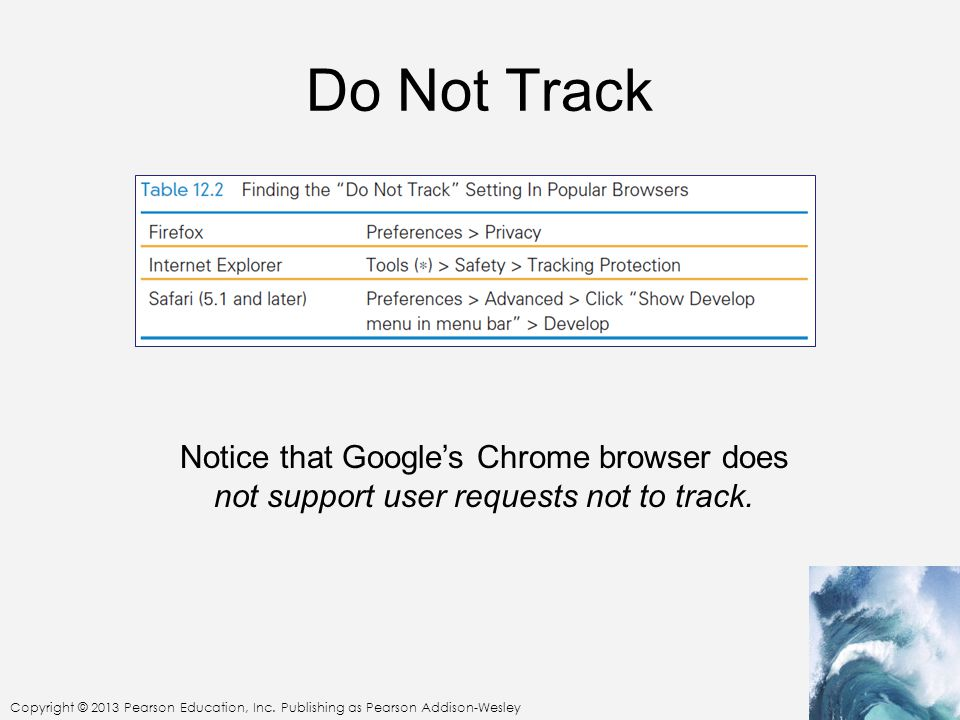 Do Not Track Notice that Google's Chrome browser does not support user requests not to track.